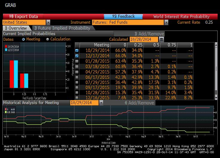 Figure-3-US-interest-rate-forecast