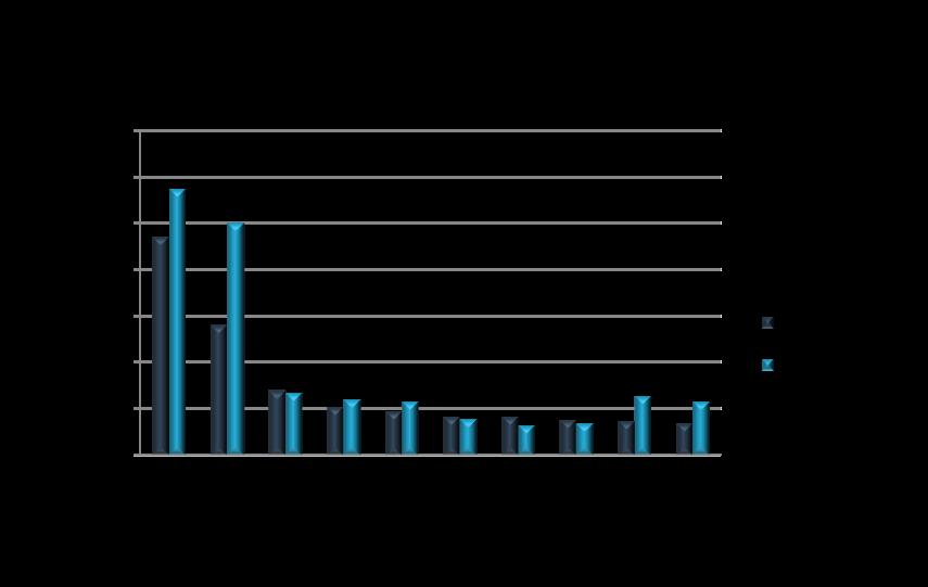 10-ciudades-espanolas-con-mas-actividad-comercial-exterior-2014