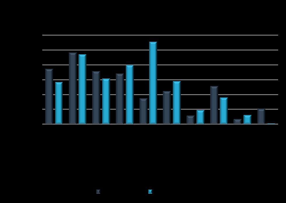 Exportaciones-e-importaciones-sectoriales-espana-2014