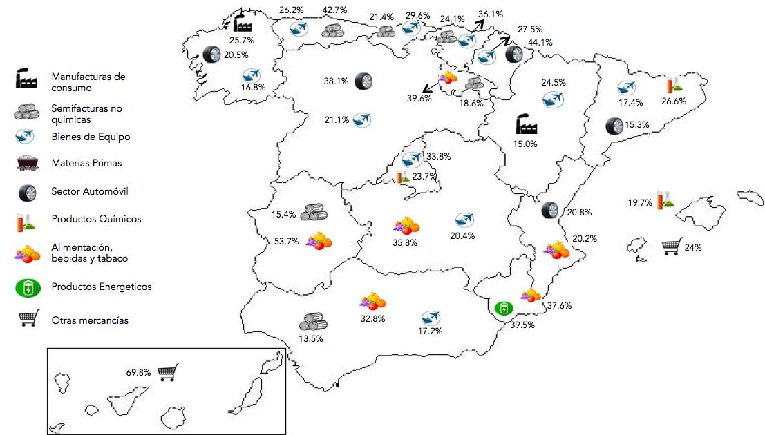 mapa-exportaciones-ccaa-españa-2014-sectores
