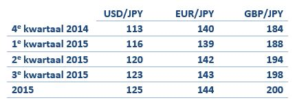 JPY_table