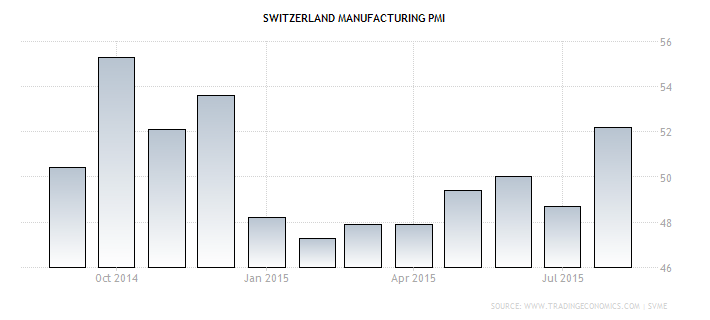 switzerland-manufacturing-pmi (1)