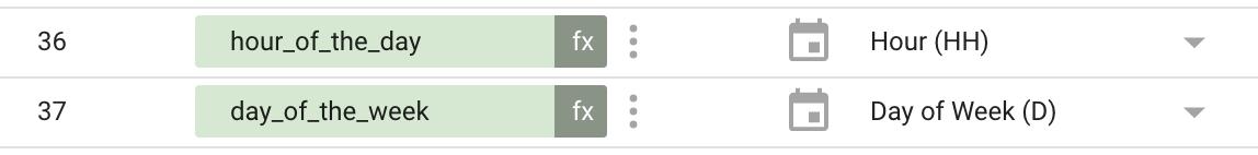 Custom fields on Data Studio