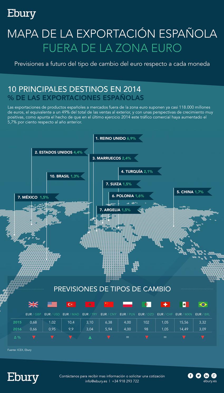 Infografía: mapa exportaciones españolas fuera de la zona euro en 2014