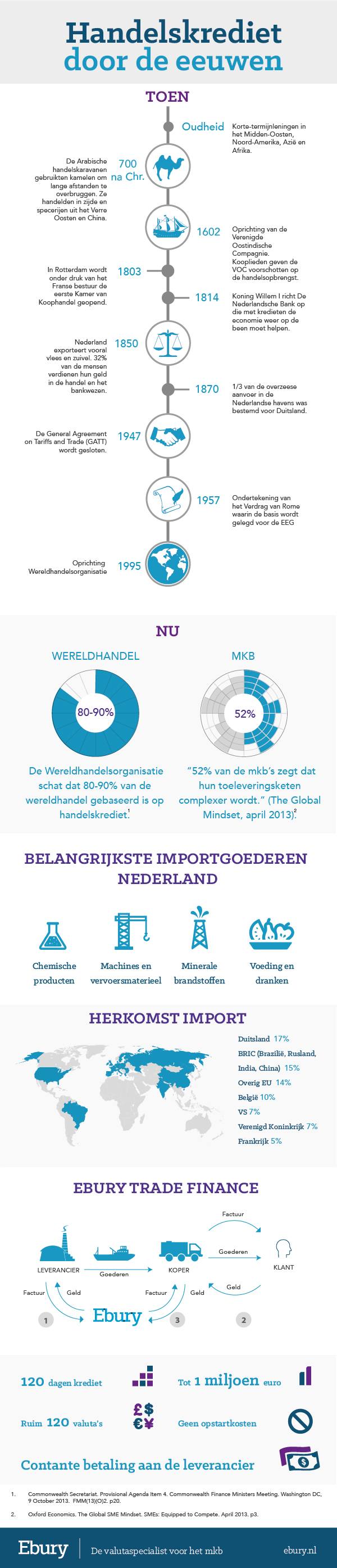 dutch-Ebury-Infographic-01