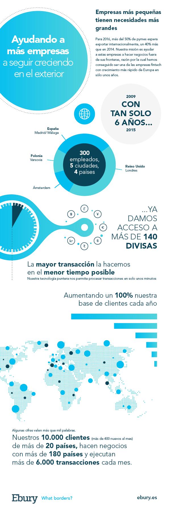 20151118-ES-infographic-ES