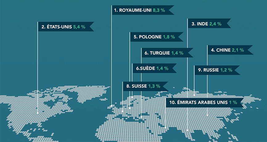 Carte des exportations belges hors zone euro