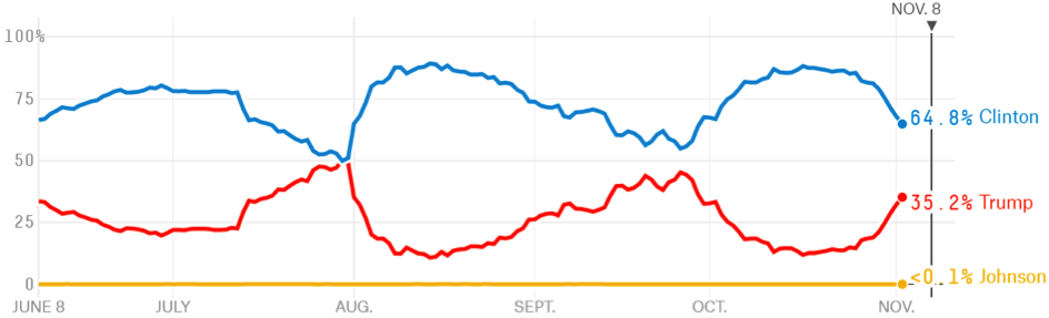 grafico 1_