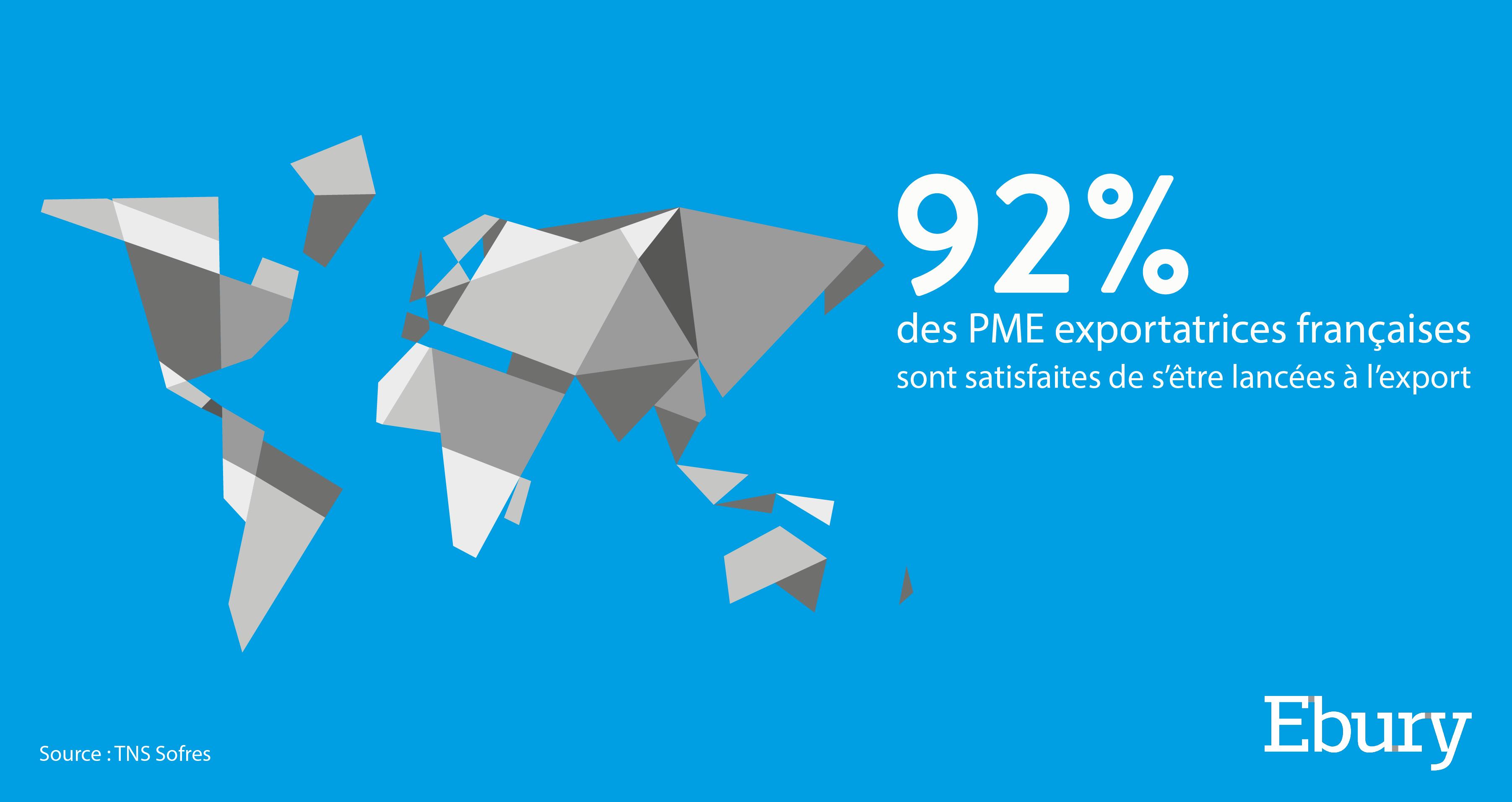 Se lancer à l'international, relais de croissance pour les PME