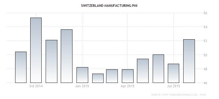switzerland-manufacturing-pmi (1)